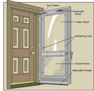 Door Panel Screens 5280 Window Repairs Denvers Broken